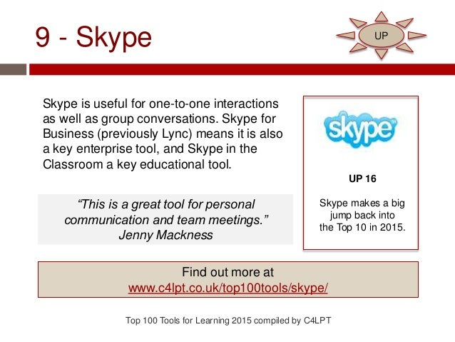 9 - Skype Skype is useful for one-to-one interactions as well as group conversations. Skype for Business (previously Lync)...