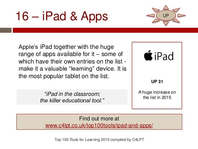 Top 100 Tools for Learning 2015 Slide 18