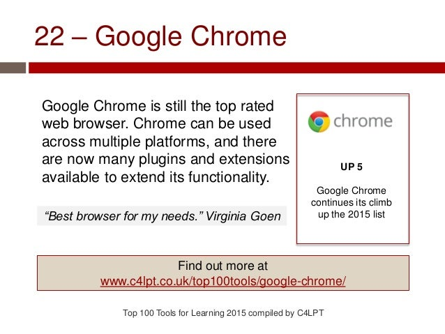 22 – Google Chrome Google Chrome is still the top rated web browser. Chrome can be used across multiple platforms, and the...