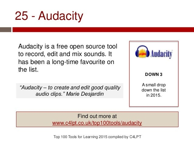 25 - Audacity Audacity is a free open source tool to record, edit and mix sounds. It has been a long-time favourite on the...