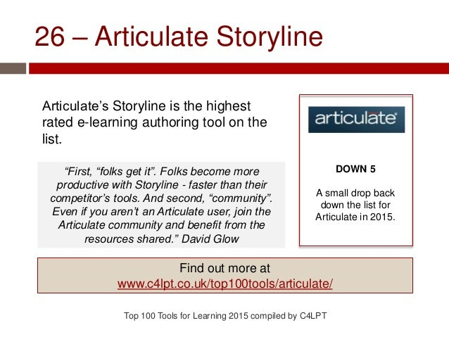 26 – Articulate Storyline Articulate's Storyline is the highest rated e-learning authoring tool on the list. Top 100 Tools...