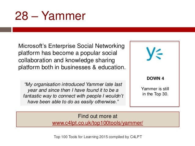 28 – Yammer Microsoft's Enterprise Social Networking platform has become a popular social collaboration and knowledge shar...