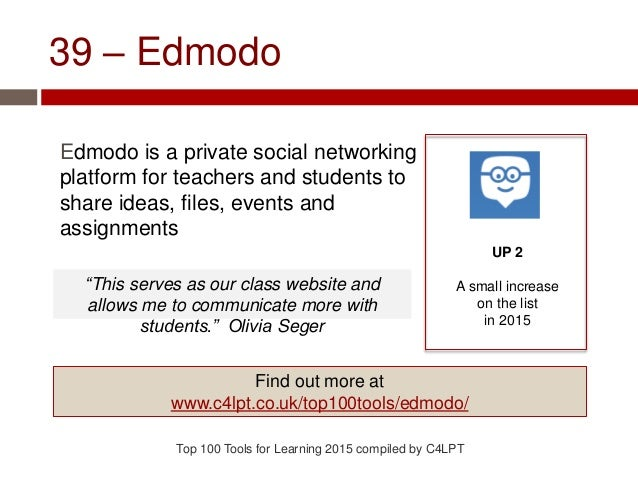 39 – Edmodo Edmodo is a private social networking platform for teachers and students to share ideas, files, events and ass...