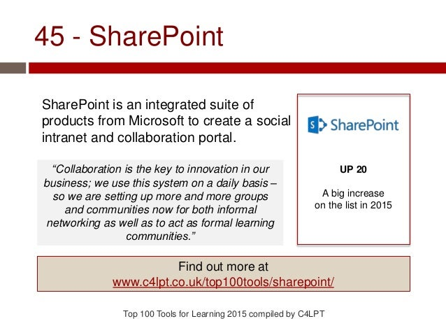 45 - SharePoint SharePoint is an integrated suite of products from Microsoft to create a social intranet and collaboration...