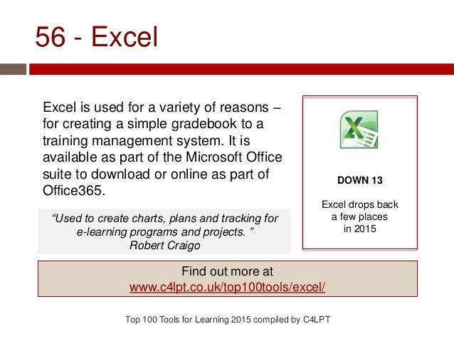 56 - Excel Excel is used for a variety of reasons – for creating a simple gradebook to a training management system. It is...