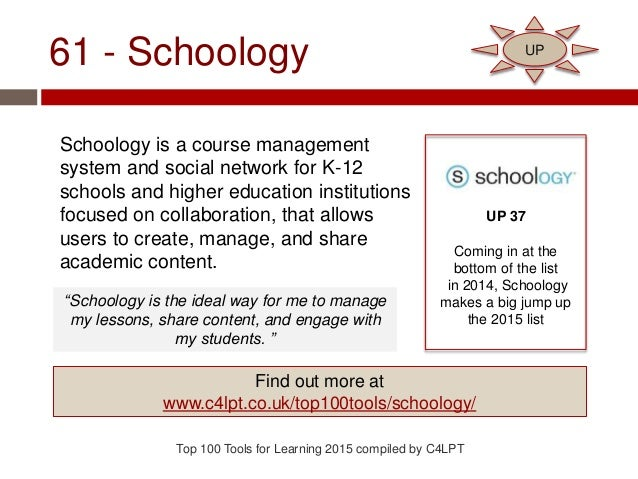 61 - Schoology Schoology is a course management system and social network for K-12 schools and higher education institutio...