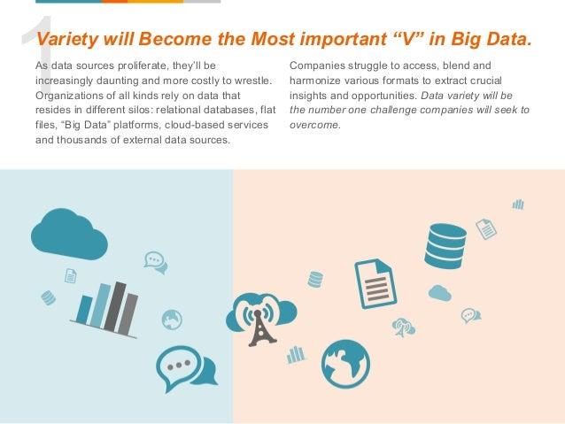 2015 Trends in Data Intelligence  Slide 2