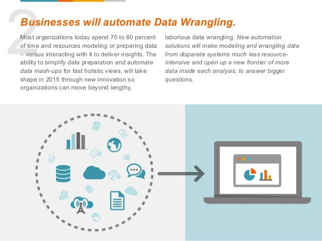 2015 Trends in Data Intelligence  Slide 3