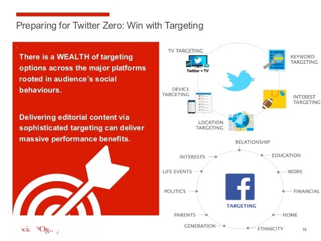 16 v There is a WEALTH of targeting options across the major platforms rooted in audience's social behaviours. Delivering ...