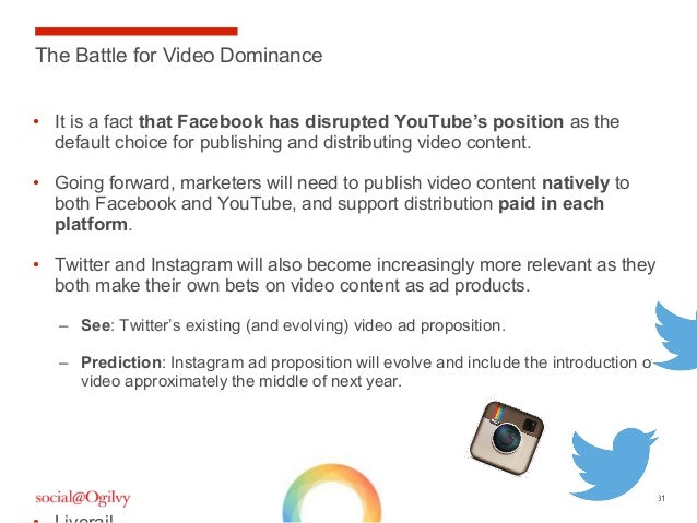 31 • It is a fact that Facebook has disrupted YouTube's position as the default choice for publishing and distributing vid...