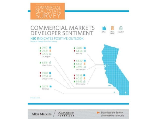 Insights on California Commercial Real Estate - Allen Matkins/UCLA Anderson