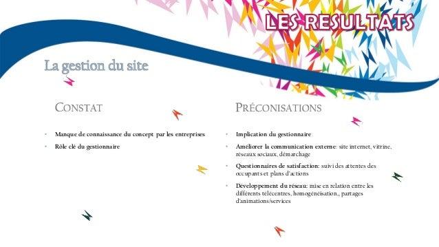 3 groupes Le but : imaginer le télécentre idéal 1er groupe : en région parisienne 2nd groupe : en petite couronne 3ème gro...