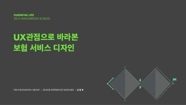 HANWHA LIFE 2015 INNOVATION SCHOOL UX관점으로 바라본 보험 서비스 디자인 PXD INNOVATION GROUP | SENIOR EXPERIENCE DESIGNER | 김 동 후