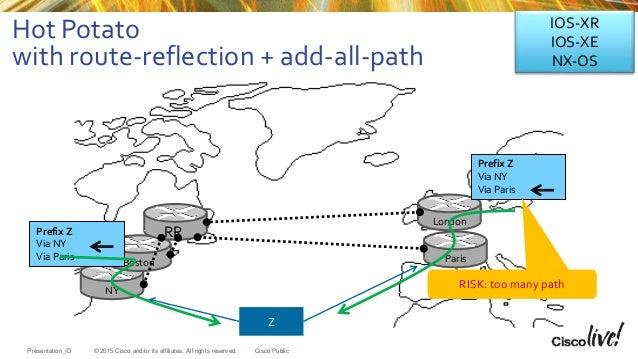 Cisco Live Milan 2015 - BGP advance