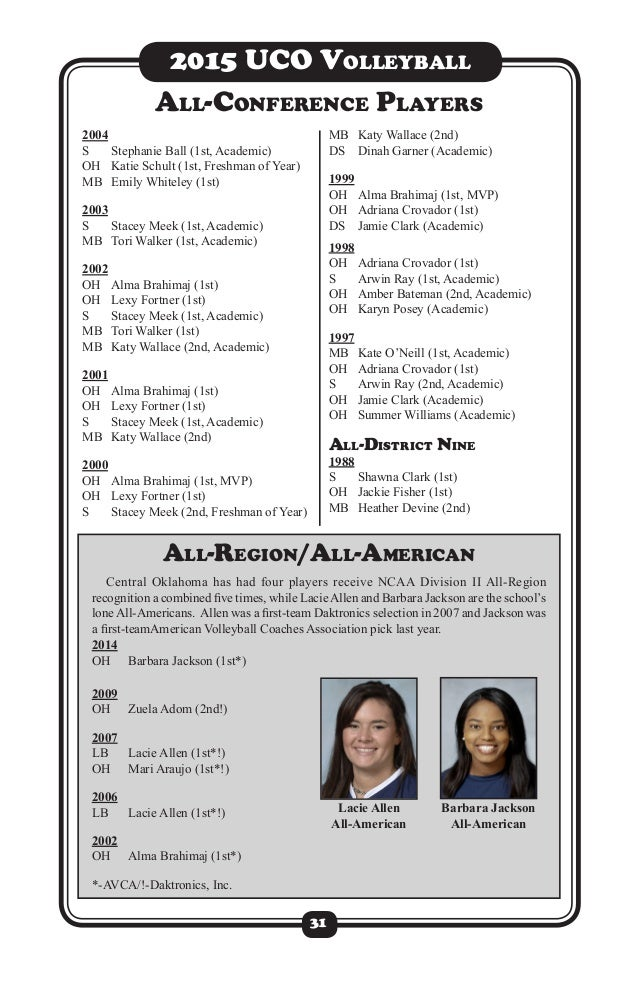 2015 Central Oklahoma volleyball media guide