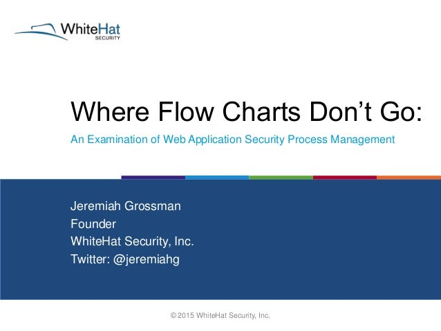 Where Flow Charts Don't Go: © 2015 WhiteHat Security, Inc. Jeremiah Grossman Founder WhiteHat Security, Inc. Twitter: @jer...