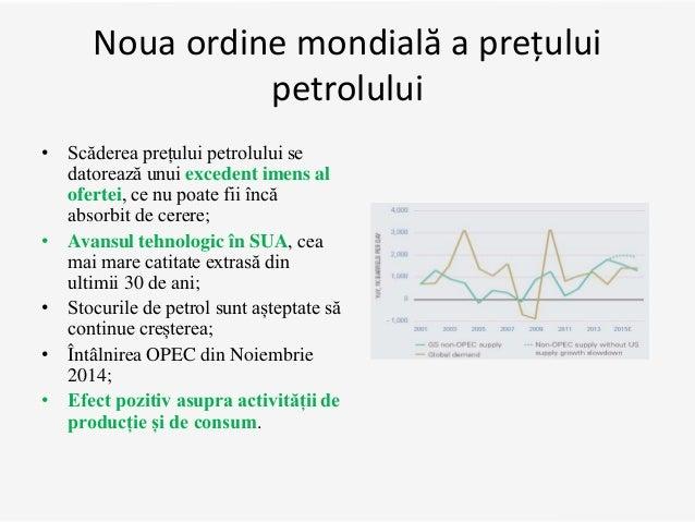Noua ordine mondială a prețului petrolului • Scăderea prețului petrolului se datorează unui excedent imens al ofertei, ce ...