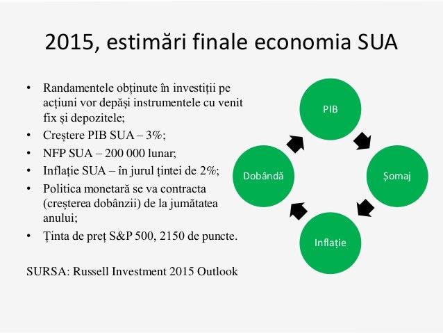 2015, estimări finale economia SUA • Randamentele obținute în investiții pe acțiuni vor depăși instrumentele cu venit fix ...
