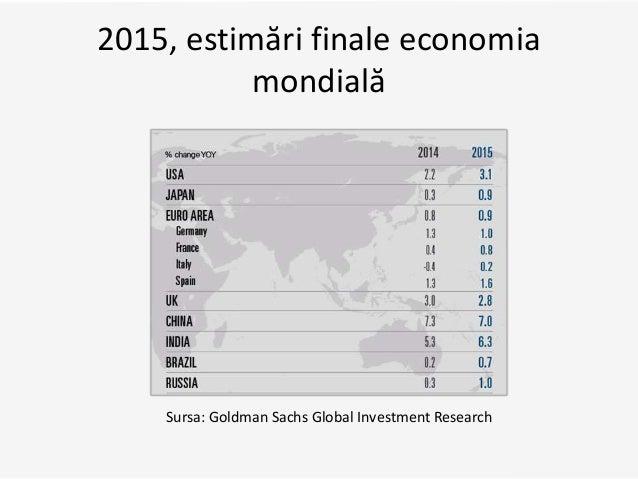 2015, estimări finale economia mondială Sursa: Goldman Sachs Global Investment Research