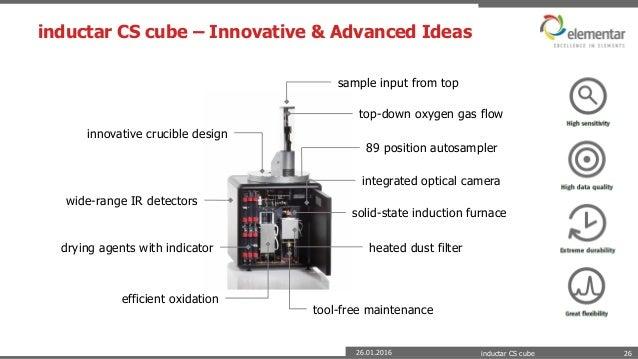 Snel en betrouwbare koolstof stikstofbepaling 26 inductar ccuart Gallery