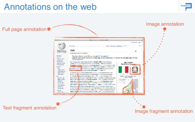 Pundit  Web annotation for the Digital Humanities