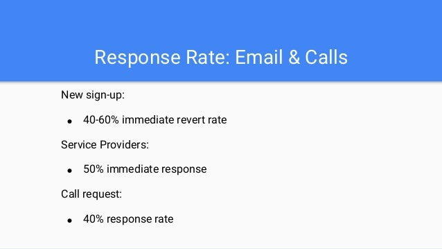 Conversion Rate Query support via emails: ● 60% satisfactory rate Verified Service Provider: ● No. of conversion VIP plan:...