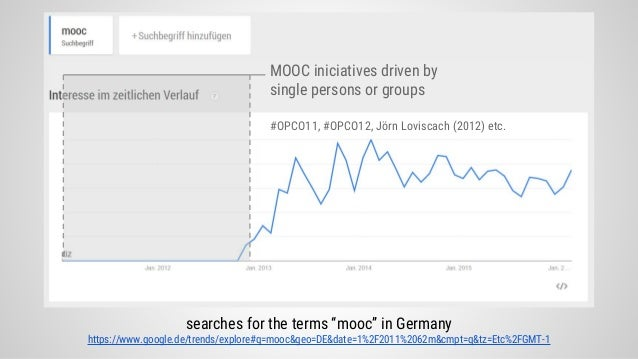 The MOOC Production Fellowship: Reviewing the first German MOOC funding program Slide 2