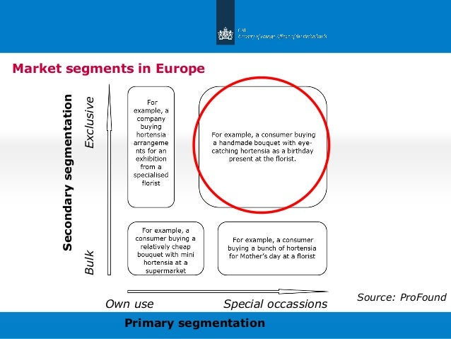 market segmentation in the european airport The 2016 report on airport ground support equipment: world market segmentation by city the 2016 report on airport ground support equipment: world market segmentation by - market research report and industry analysis - 9059650.
