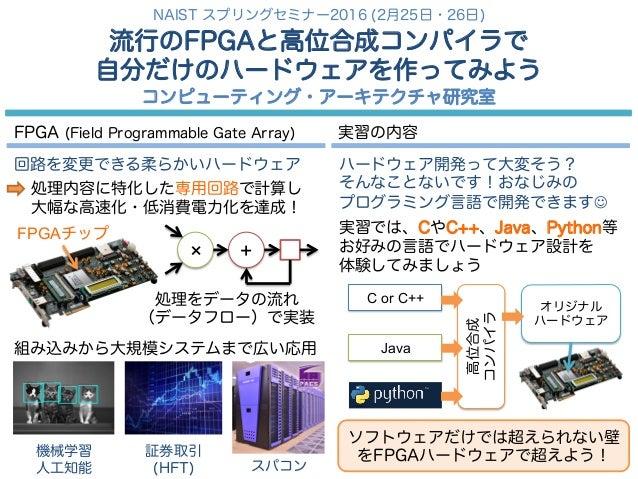 流行のFPGAと高位合成コンパイラで 自分だけのハードウェアを作ってみよう コンピューティング・アーキテクチャ研究室 NAIST スプリングセミナー2016 (2月25日・26日) FPGA (Field Programmable Gate A...