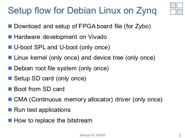 Debian Linux on Zynq (Xilinx ARM-SoC FPGA) Setup Flow (Vivado 2015 4)
