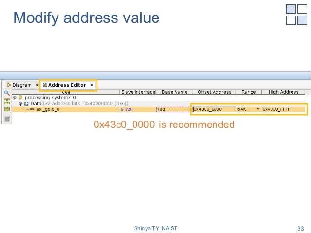 Modify address value Shinya T-Y, NAIST 33 0x43c0_0000 is recommended