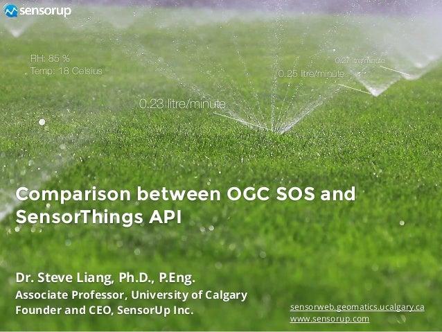 Comparison between OGC SOS and SensorThings API sensorweb.geomatics.ucalgary.ca www.sensorup.com 0.23 litre/minute 0.25 li...