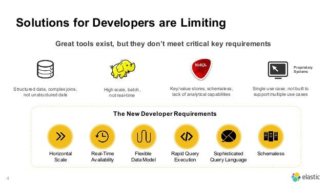 4 Solutions for Developers are Limiting High scale, batch, not real-time Structured data, complex joins, not unstructured ...