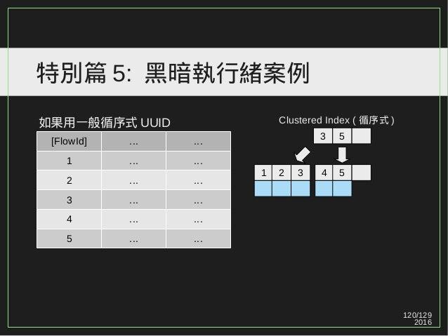 120/129 2016 特別篇 5: 黑暗執行緒案例 如果用一般循序式 UUID [FlowId] ... ... 1 ... ... 2 ... ... 3 ... ... 4 ... ... 5 ... ... 3 5 1 2 3 4 5...