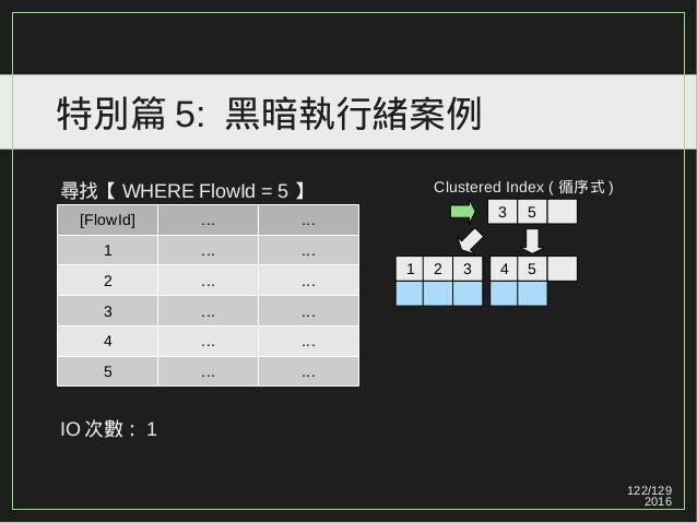 122/129 2016 特別篇 5: 黑暗執行緒案例 尋找【 WHERE FlowId = 5 】 IO 次數: 1 [FlowId] ... ... 1 ... ... 2 ... ... 3 ... ... 4 ... ... 5 ......