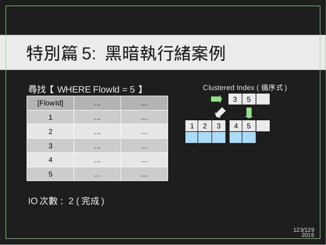 123/129 2016 特別篇 5: 黑暗執行緒案例 尋找【 WHERE FlowId = 5 】 IO 次數: 2 ( 完成 ) [FlowId] ... ... 1 ... ... 2 ... ... 3 ... ... 4 ... .....