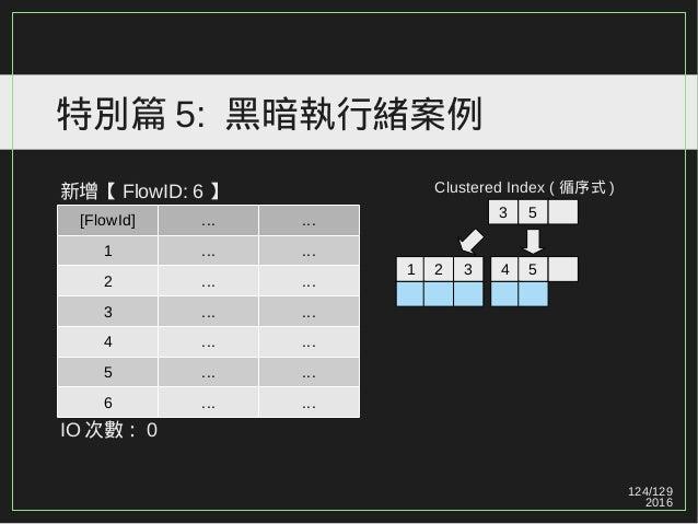 124/129 2016 特別篇 5: 黑暗執行緒案例 新增【 FlowID: 6 】 IO 次數: 0 [FlowId] ... ... 1 ... ... 2 ... ... 3 ... ... 4 ... ... 5 ... ... 6 ...