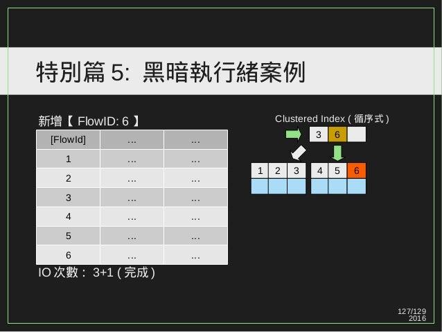 127/129 2016 特別篇 5: 黑暗執行緒案例 新增【 FlowID: 6 】 IO 次數: 3+1 ( 完成 ) [FlowId] ... ... 1 ... ... 2 ... ... 3 ... ... 4 ... ... 5 ....