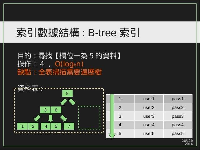 20/129 2016 索引數據結構 : B-tree 索引 目的:尋找【欄位一為 5 的資料】 操作: 4 , O(logbn) 缺點:全表掃描需要遍歷樹 資料表: 1 user1 pass1 2 user2 pass2 3 user3 pa...