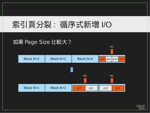 32/129 2016 索引頁分裂 : 循序式新增 I/O 如果 Page Size 比較大? Block N+1 Block N+2 Block N+3 p11 p12 p13p10 I/O Block N+1 Block N+2 p13p1...