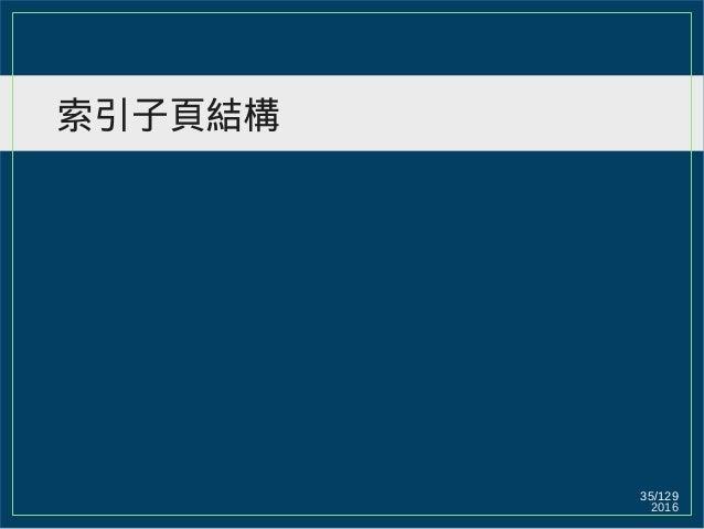 2016 35/129 索引子頁結構