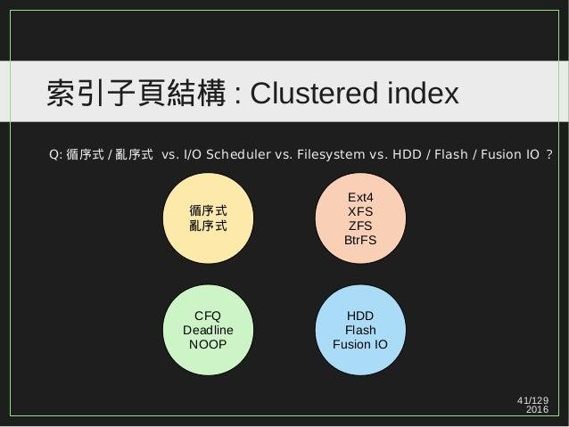 41/129 2016 索引子頁結構 : Clustered index Q: 循序式 / 亂序式 vs. I/O Scheduler vs. Filesystem vs. HDD / Flash / Fusion IO ? 循序式 亂序式 C...