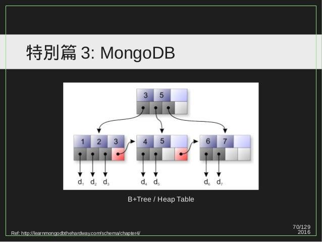 70/129 2016 特別篇 3: MongoDB Ref: http://learnmongodbthehardway.com/schema/chapter4/ B+Tree / Heap Table