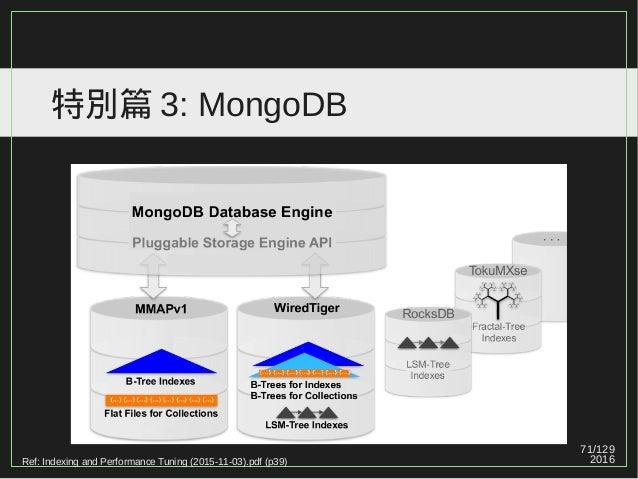 71/129 2016 特別篇 3: MongoDB Ref: Indexing and Performance Tuning (2015-11-03).pdf (p39)