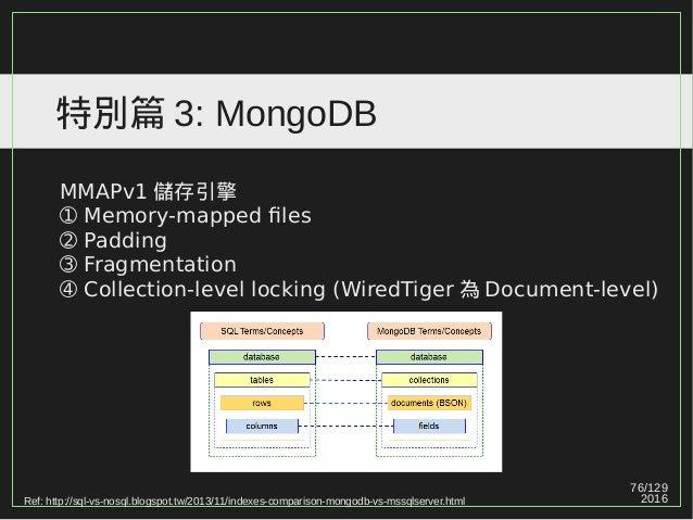 76/129 2016 特別篇 3: MongoDB MMAPv1 儲存引擎 ➀ Memory-mapped files ➁ Padding ➂ Fragmentation ➃ Collection-level locking (WiredTi...