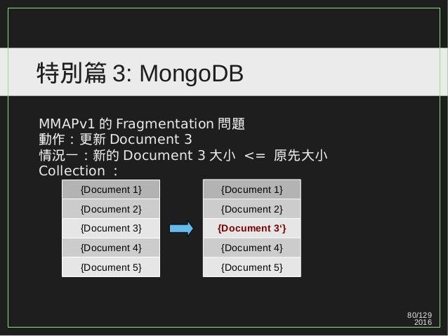 80/129 2016 特別篇 3: MongoDB MMAPv1 的 Fragmentation 問題 動作:更新 Document 3 情況一:新的 Document 3 大小 <= 原先大小 Collection : {Document ...