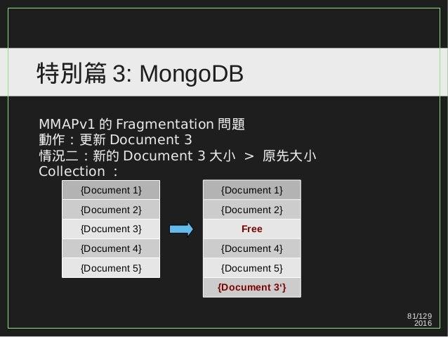 81/129 2016 特別篇 3: MongoDB MMAPv1 的 Fragmentation 問題 動作:更新 Document 3 情況二:新的 Document 3 大小 > 原先大小 Collection : {Document 1...