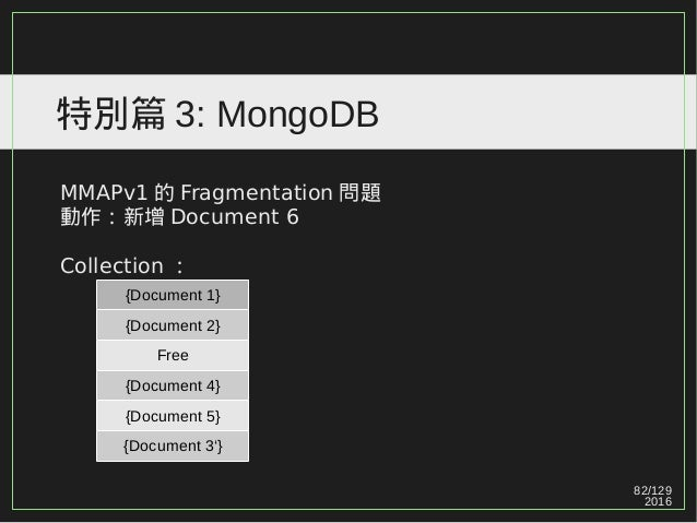 82/129 2016 特別篇 3: MongoDB MMAPv1 的 Fragmentation 問題 動作:新增 Document 6 Collection : {Document 1} {Document 2} Free {Documen...