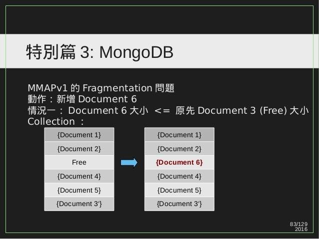 83/129 2016 特別篇 3: MongoDB MMAPv1 的 Fragmentation 問題 動作:新增 Document 6 情況一: Document 6 大小 <= 原先 Document 3 (Free) 大小 Collec...