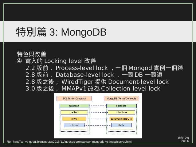 86/129 2016 特別篇 3: MongoDB 特色與改善 ➃ 寫入的 Locking level 改善 2.2 版前, Process-level lock ,一個 Mongod 實例一個鎖 2.8 版前, Database-level...